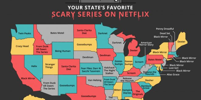 These Are America's Favorite Horror Series On Netflix