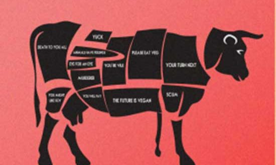 Film Review: Meat is Murder (short film) (2019)